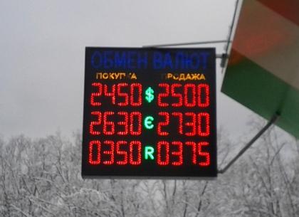 Курсы валют в Харькове и Украине на 4 декабря