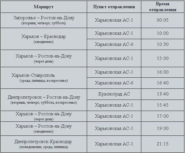 Стоимость билетов из харькова до москвы в гривнах
