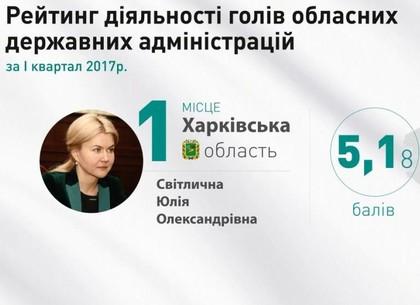 Составлен рейтинг работы украинских губернаторов заIквартал этого 2017 года