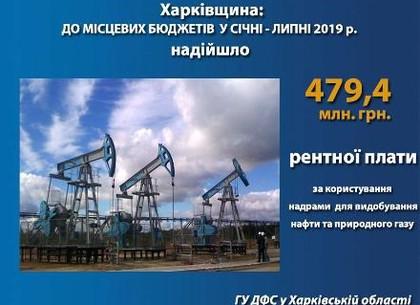 За выкачанный газ в бюджет Харьковщины заплатили почти полмиллиарда
