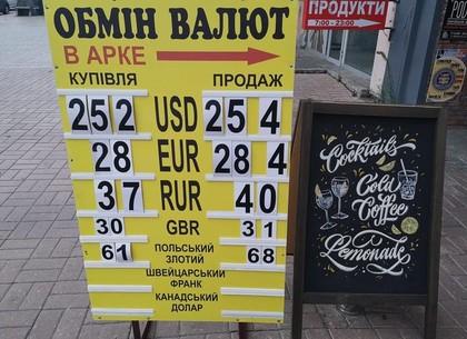 Импорт замер - доллар снижается из-за крошечного спроса на валюту