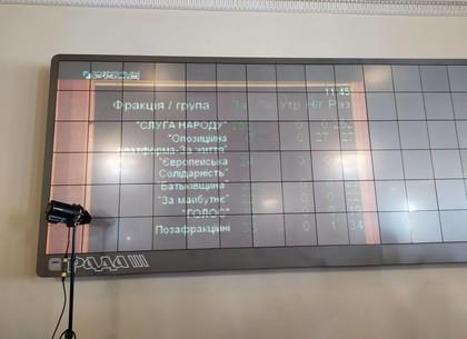 Отмена неприкосновенности: Как голосовали харьковские мажоритарщики