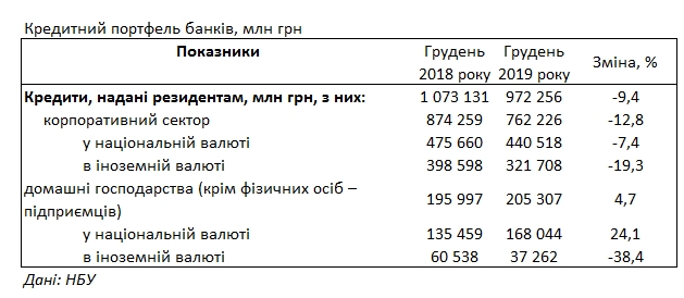 Кредитный калькулятор ак барс банк ипотечный кредит