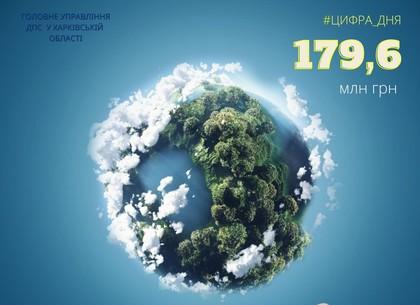 В Харькове выросла выплата налога на экологию (ГНС)