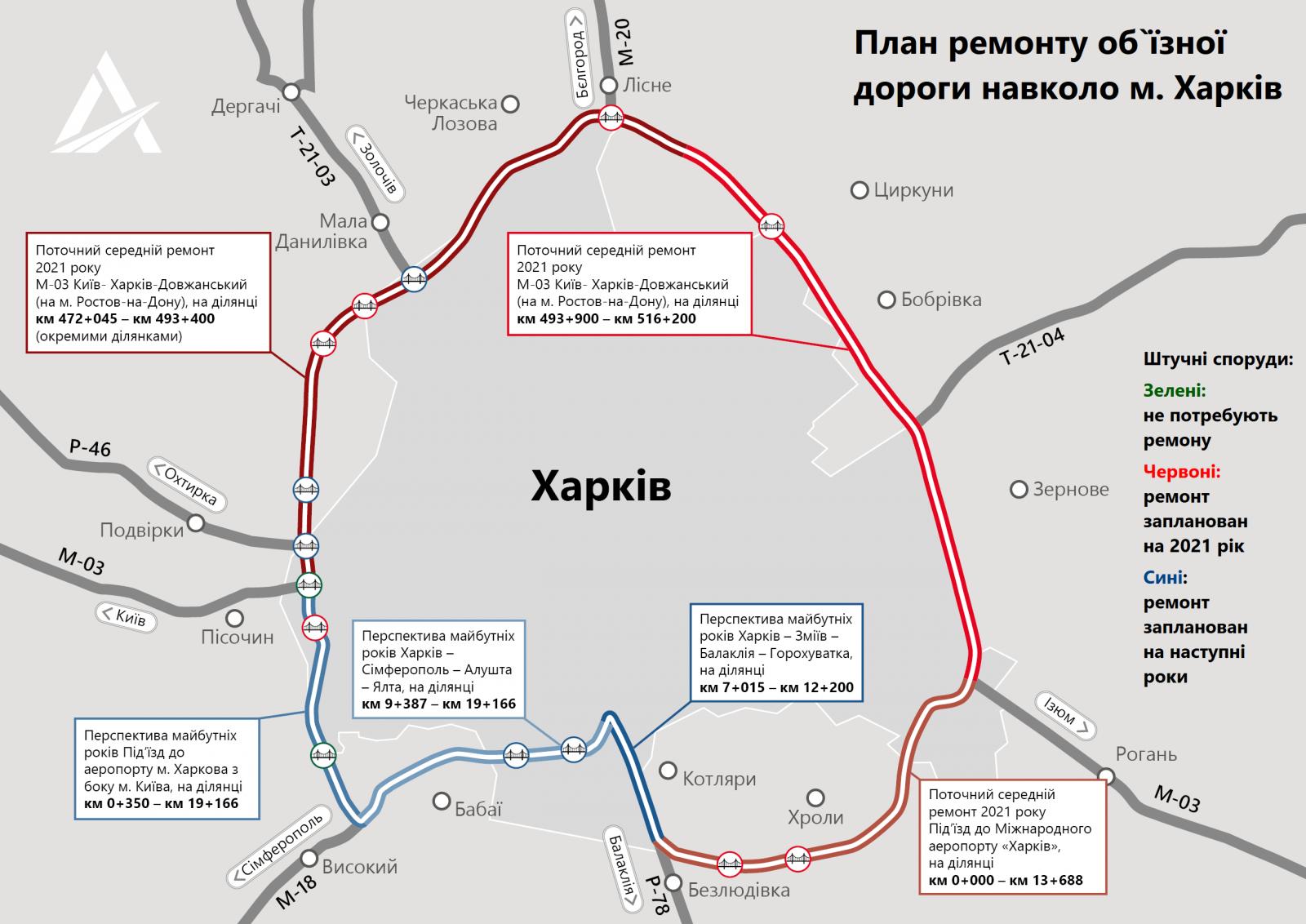 Ремонтные работы ведутся на 58 километрах по маршруту Песочин - Пятихатки - Рогань - Безлюдовка