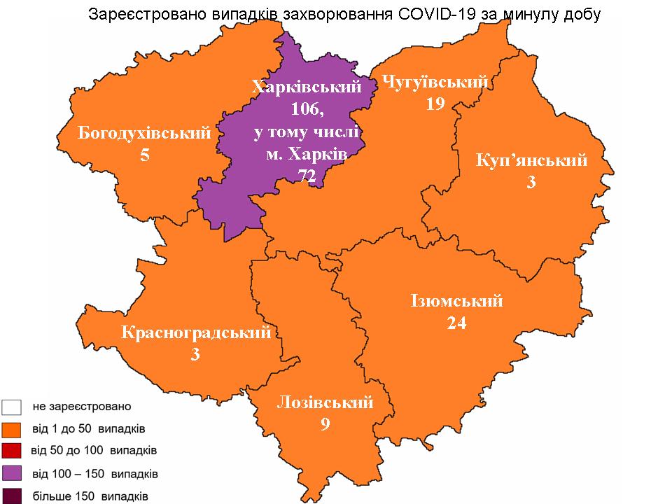 Коронавирус в Харькове на 29 мая: статистика