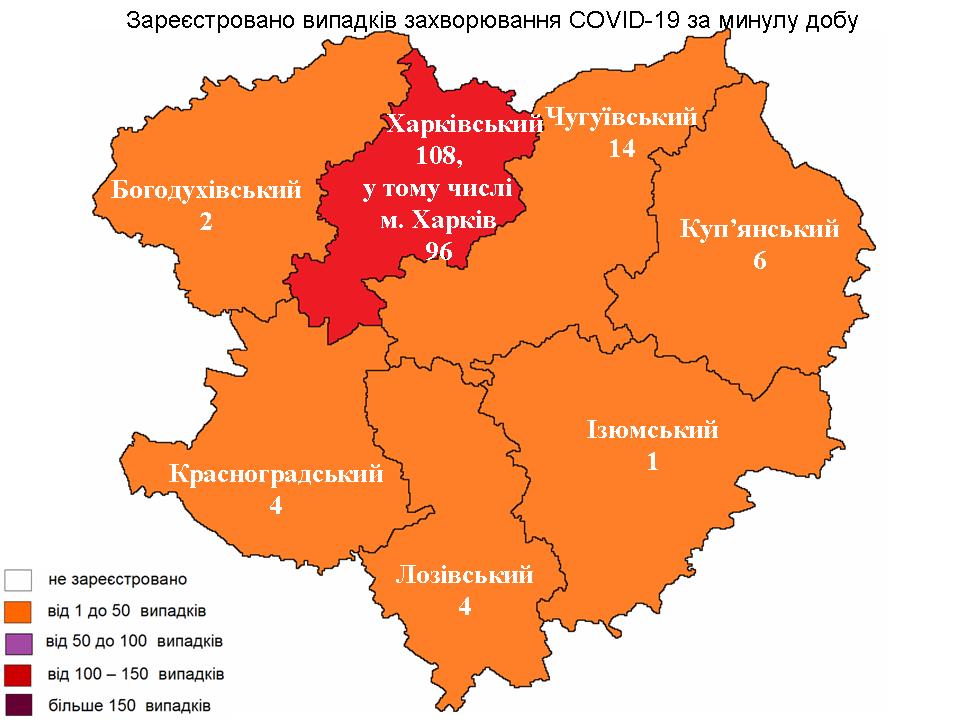 Коронавирус в Харькове: статистика на 2 июня