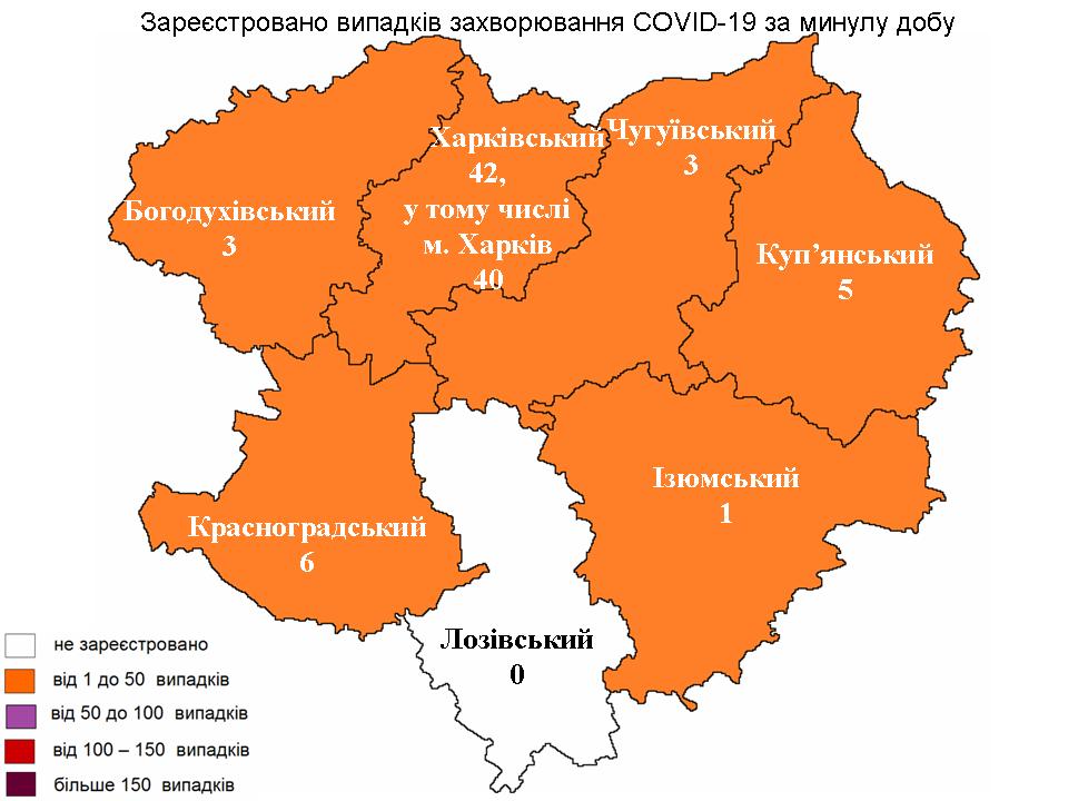 D Харьковской области лабораторно зарегистрировано 60 новых случая заражения коронавирусом