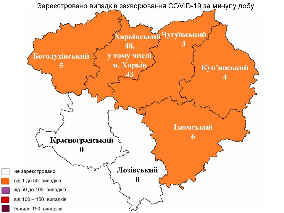 Коронавирус в Харькове: статистика на 8 июня