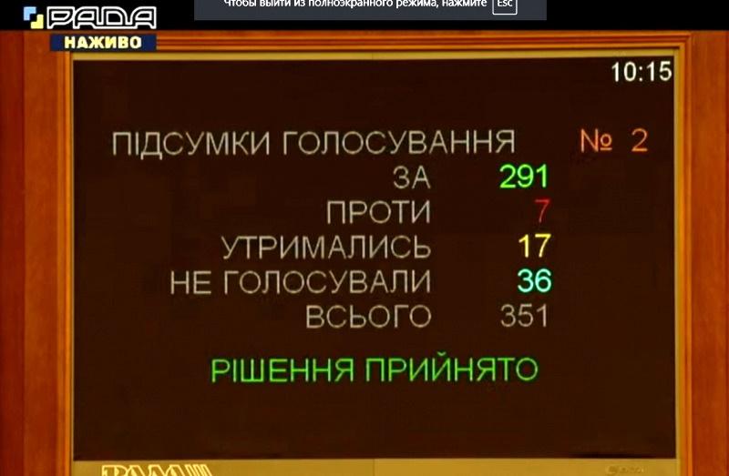 Рада приняла отставку Авакова