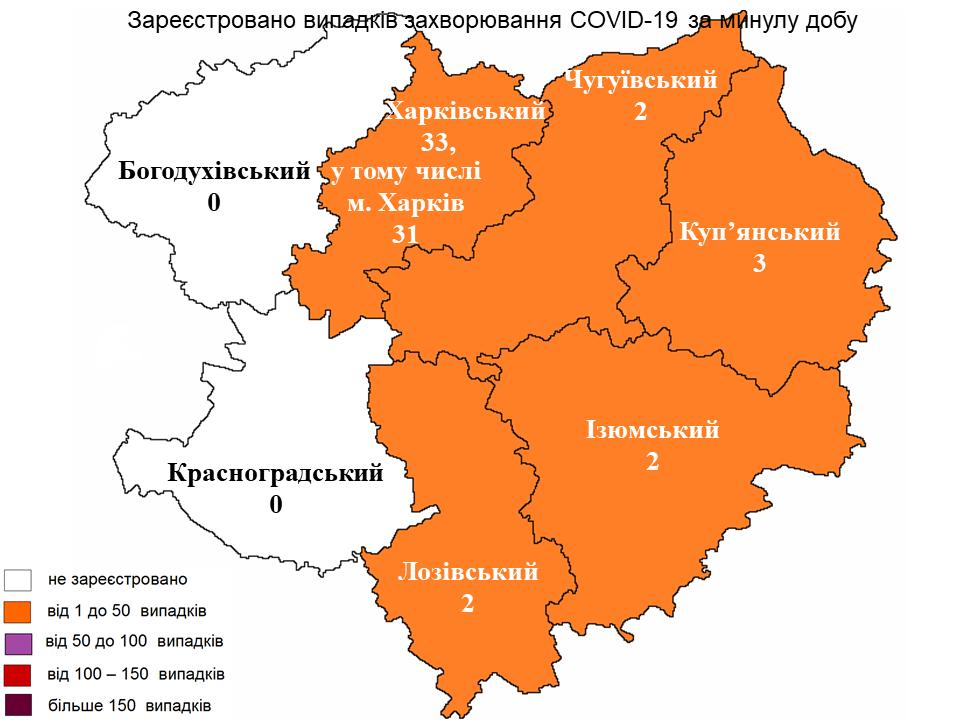 За 26 июля в Харьковской области лабораторно зарегистрированы новые случаи заражения коронавирусом.