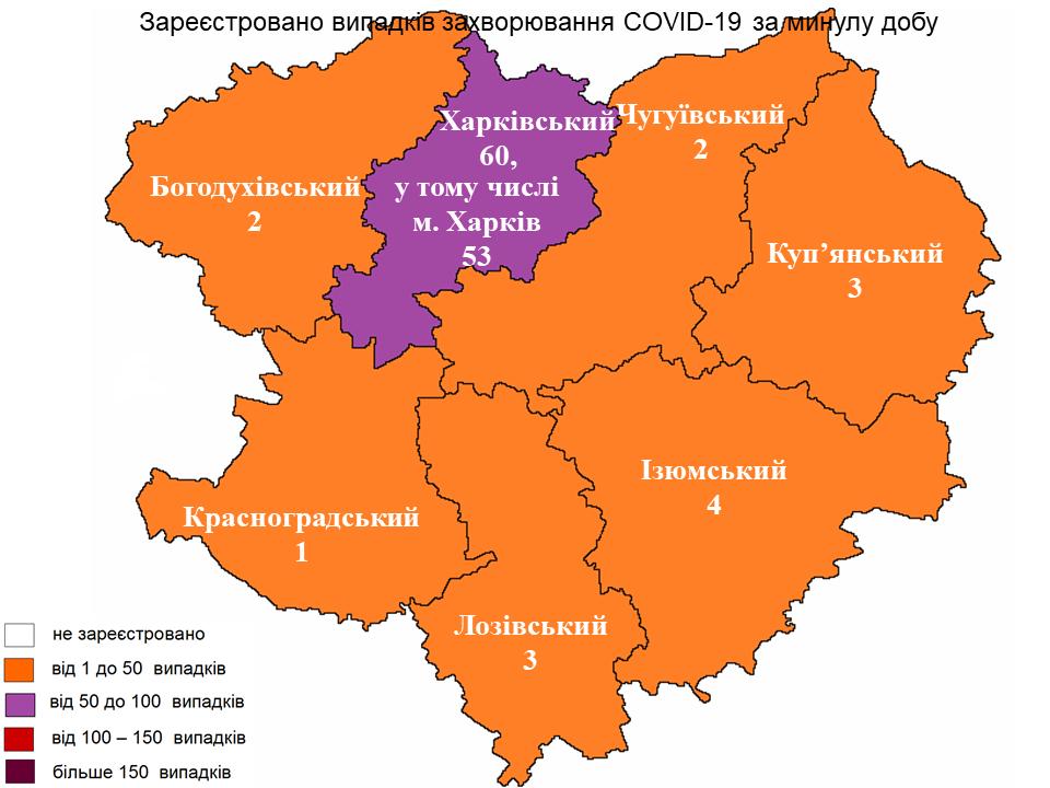 Коронавирус: статистика в Харькове и области на 4 августа 2021 года