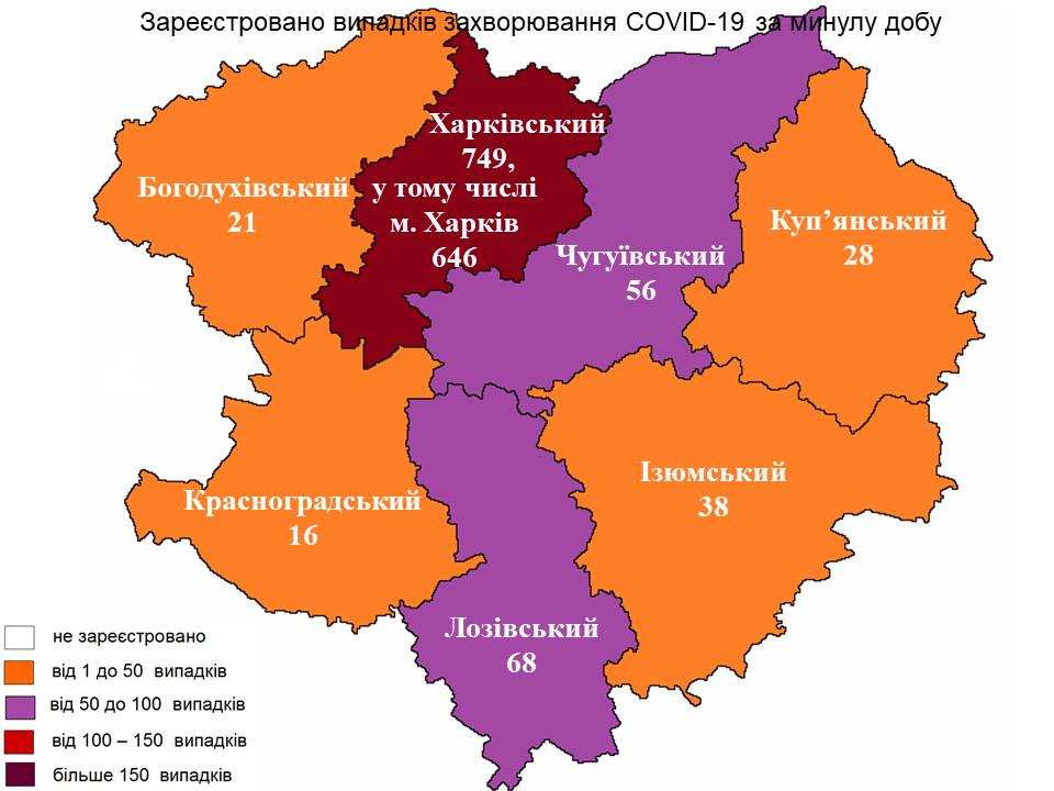 Коронавирус в Харькове: статистика на 29 сентября 2021 года