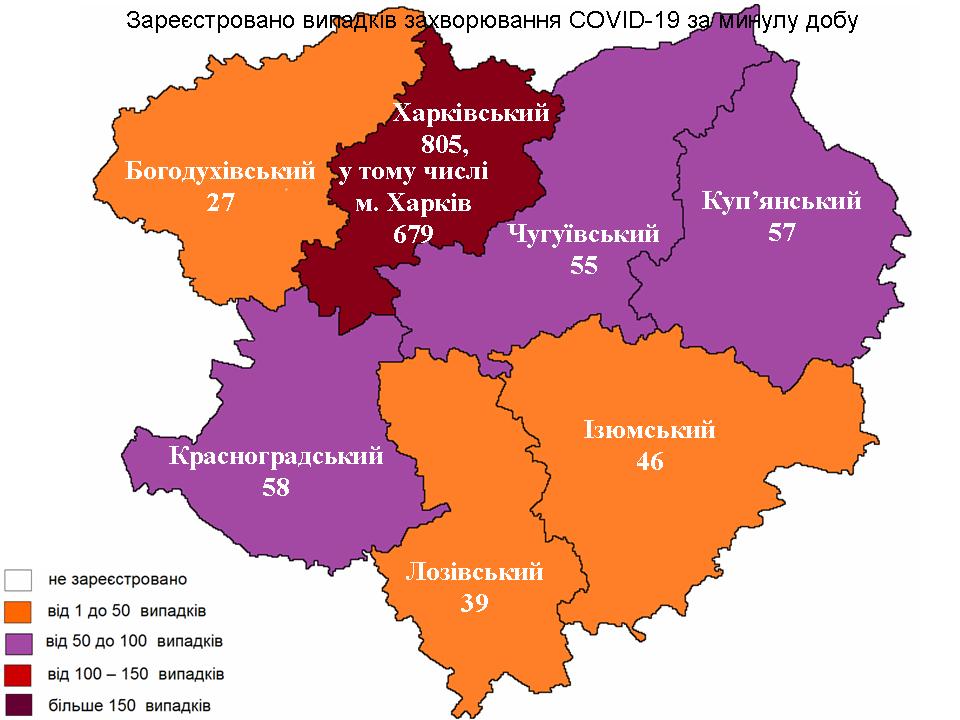Коронавирус: статистика в Харькове