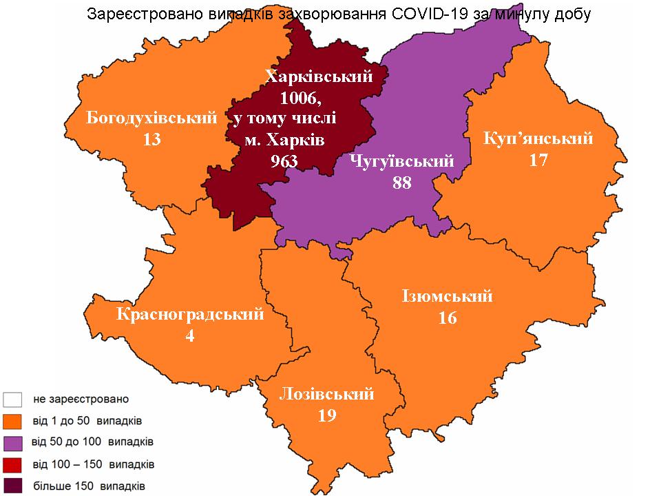 Новые случаи заражения коронавирусом лабораторно зарегистрированы в Харьковской области на 3 октября 2021 года.
