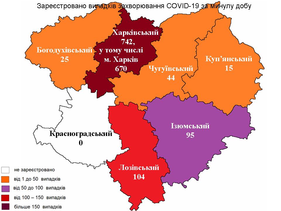 Новые случаи заражения коронавирусом лабораторно зарегистрированы в Харьковской области на 8 октября 2021 года.