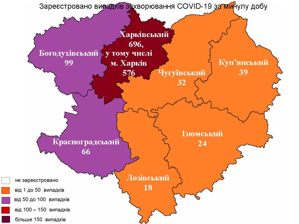 Новые случаи заражения коронавирусом лабораторно зарегистрированы в Харьковской области на 9 октября 2021 года.